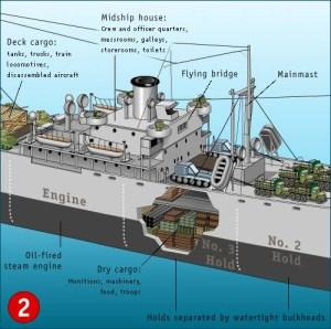 liberty ship